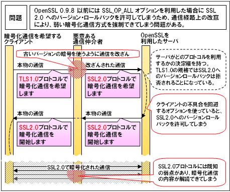 https://jvndb.jvn.jp/ja/contents/2005/img/JVNDB-2005-000601.png